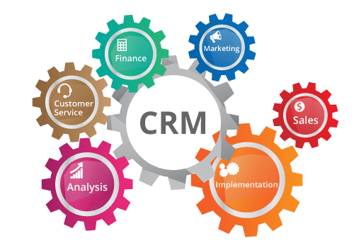 benefits-of-a-crm-signity