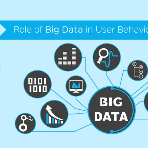Role of Big Data in User Behavior Identification