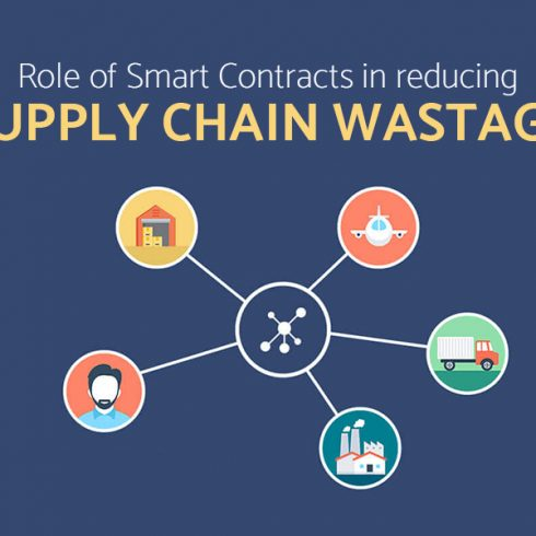 Role of Smart Contracts in reducing Supply Chain Wastage