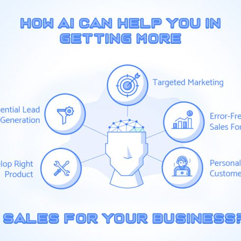 AI-Helps-Sales-For-Your-Business-SignitySolutions