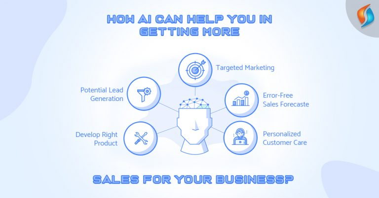 AI-Helps-Sales-For-Your-Business-SignitySolutions-AI Services