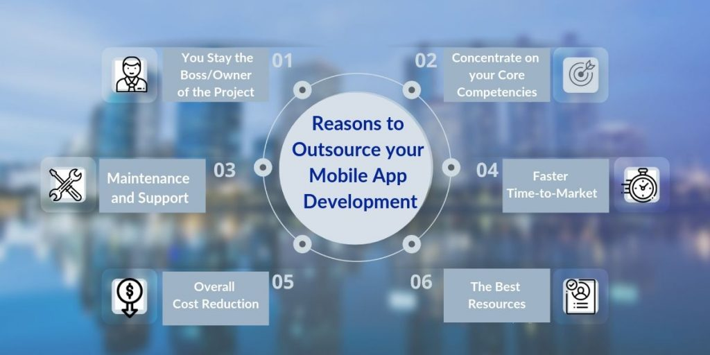 Reasons to Outsource your Mobile App Development