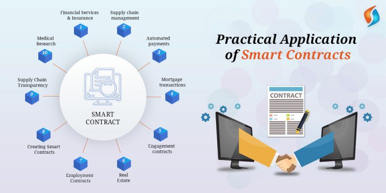 Practical-Application-Smart-Contract-Development-SignitySolutions