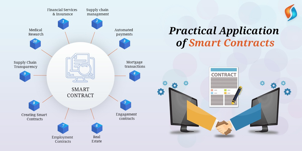 Practical Applications of Smart Contracts
