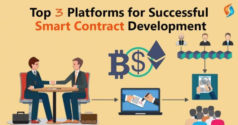 Smart Contract Development-SignitySolutions