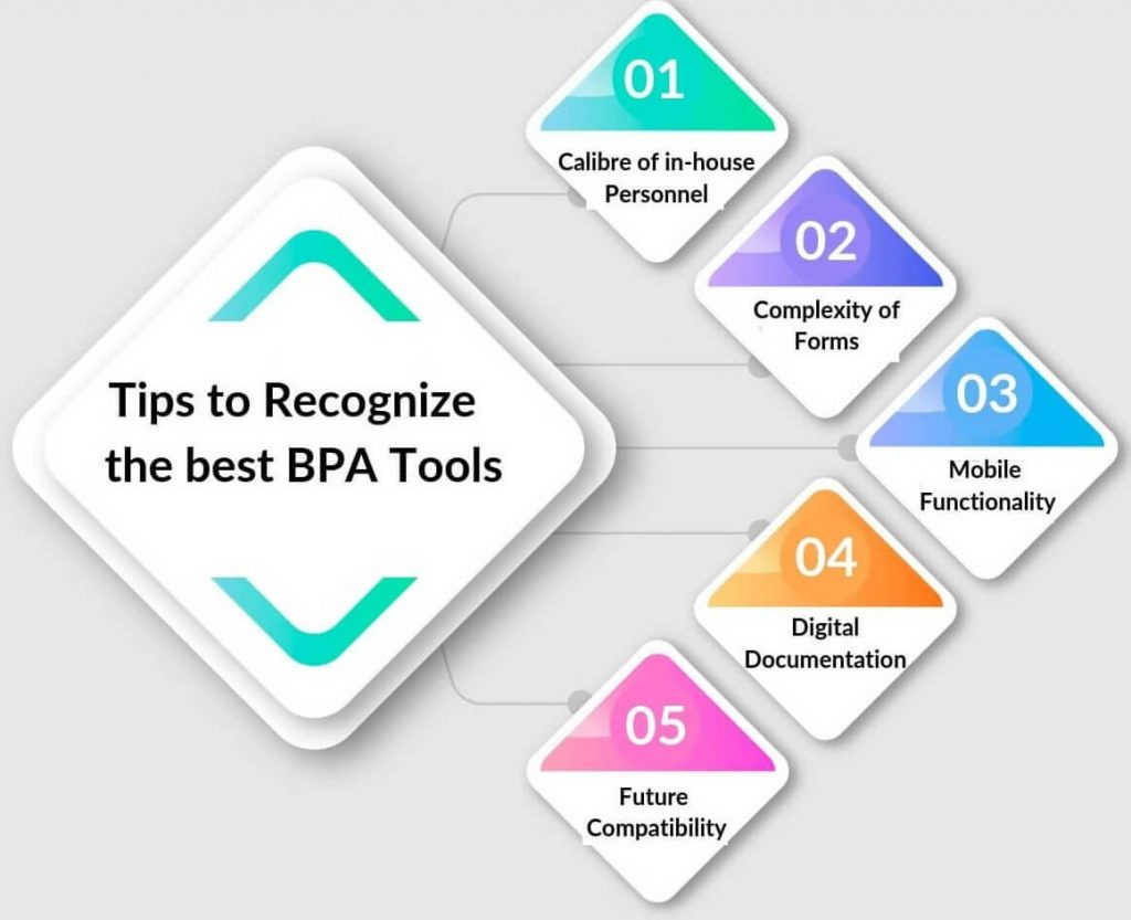 Tips to recognize the best BPA tools