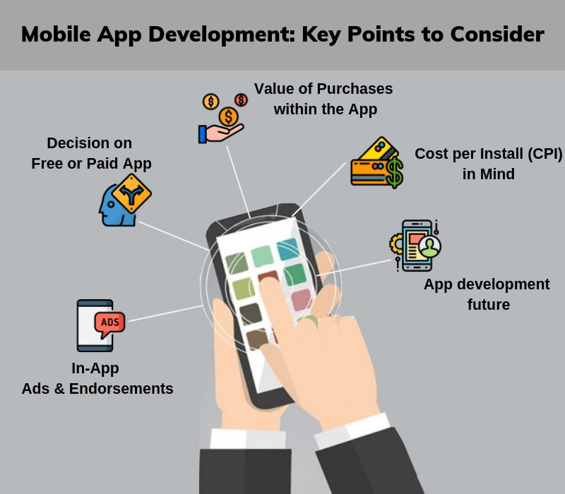Mobile App Development Key Points to Consider-SignitySolutions