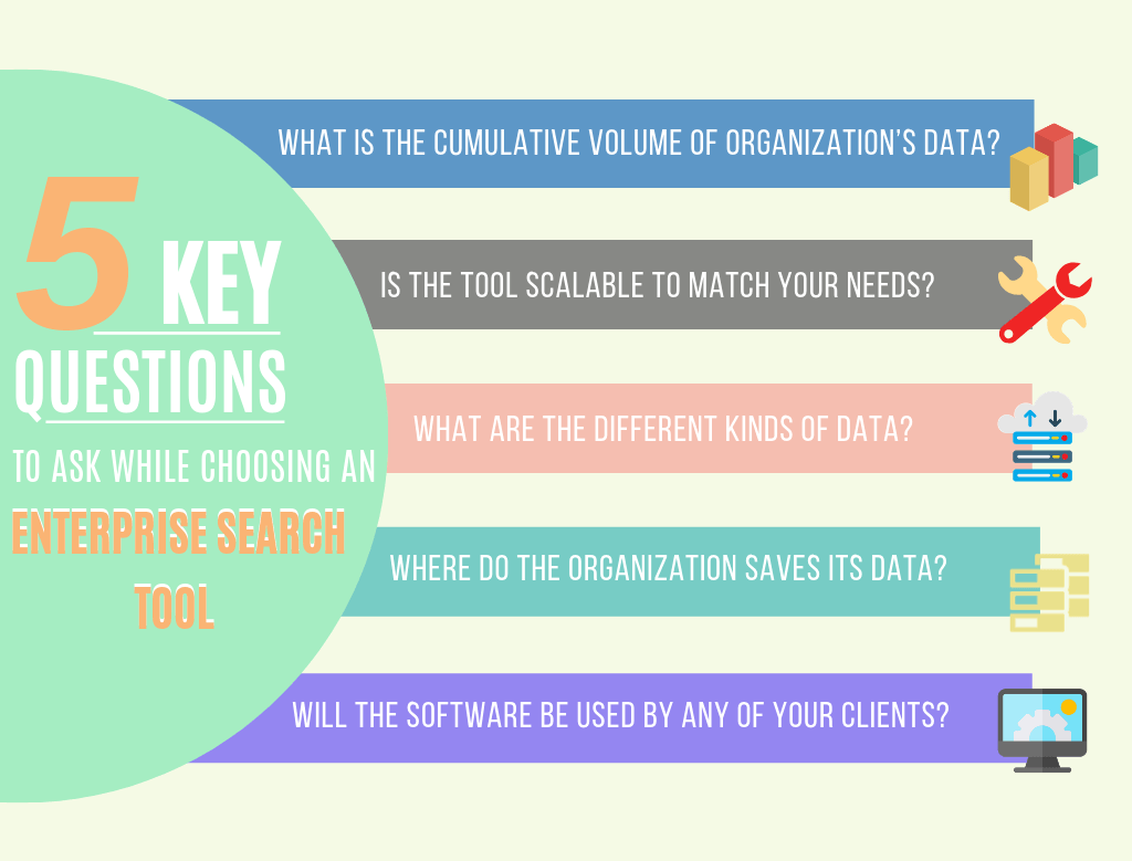 Key-Questions-find-Enterprise-Search-Tool-SignitySolutions