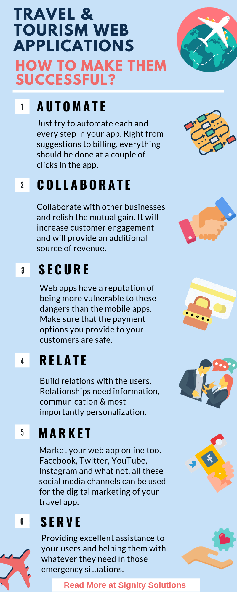 Travel-Tourism-Web Applications-Infographic-Signitysolutions