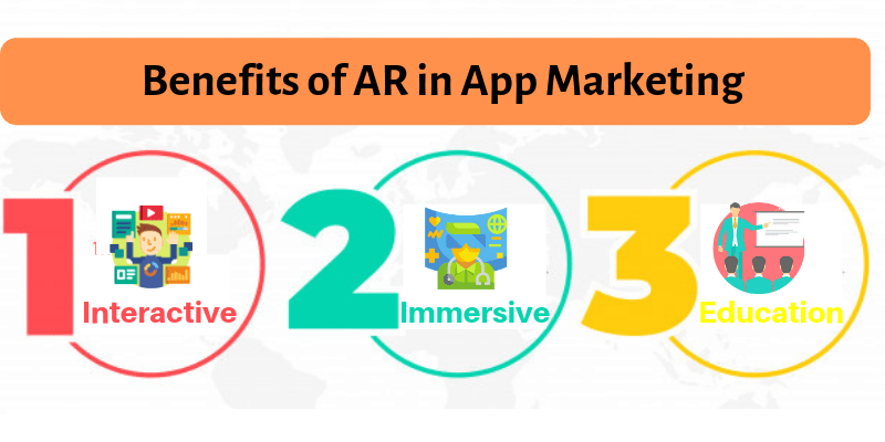 Benefits of AR in App Marketing-SignitySolutions