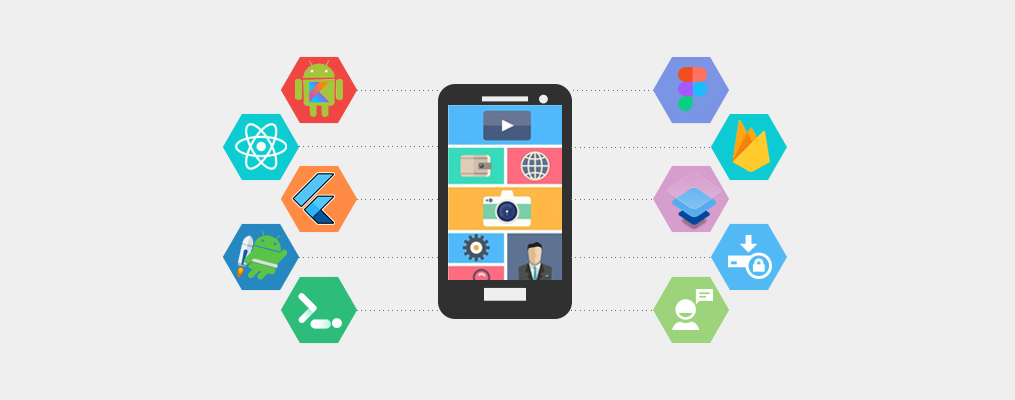 affordable-ands-calable-mobile app-development-process-in-india-signity-solutions