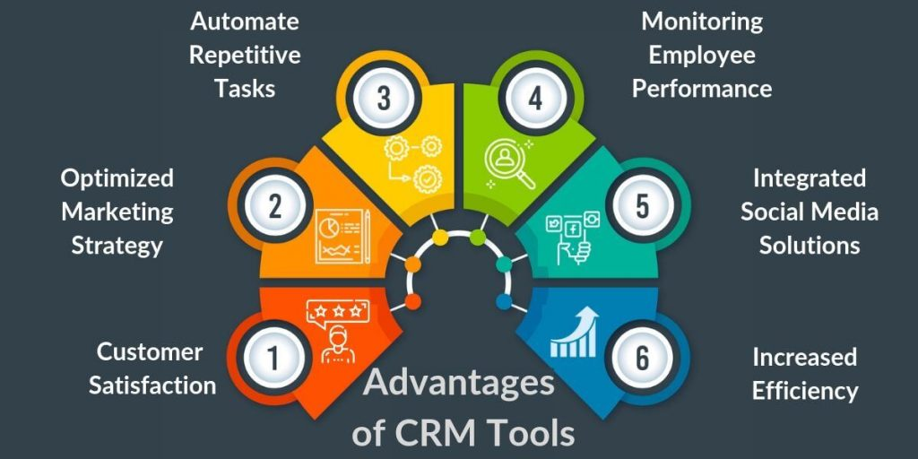 Advantages of CRM Tools