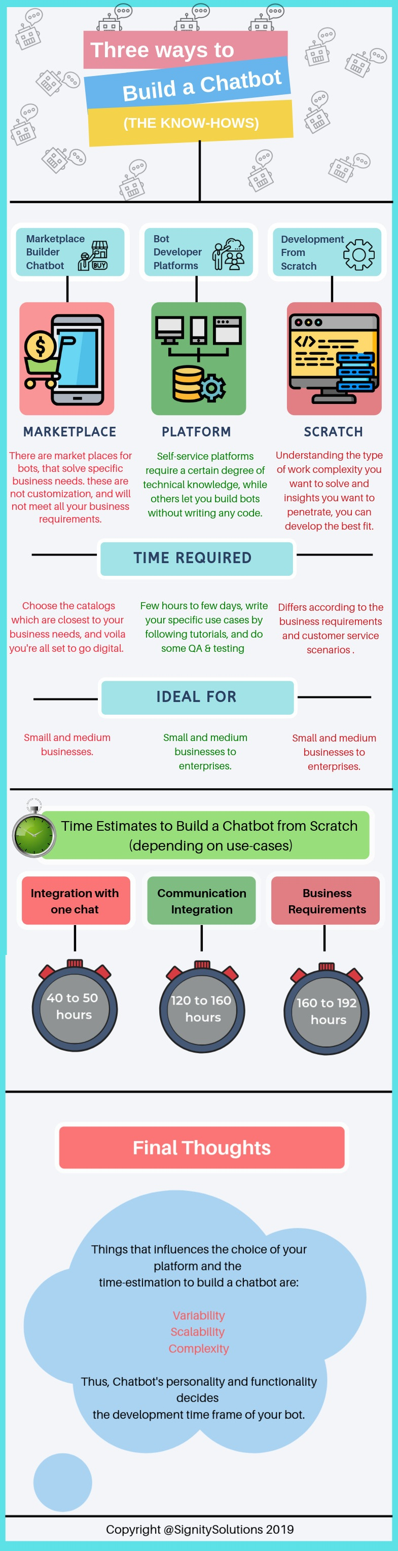 https://www.signitysolutions.com/blog/wp-content/uploads/2019/07/Time-To-Build-Chatbot-Infographic-SignitySolutions.jpg