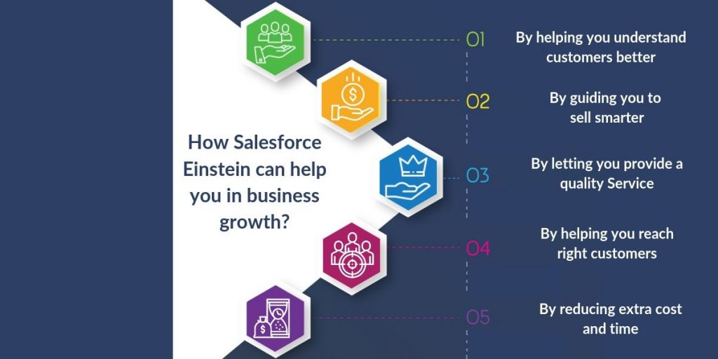 How Salesforce Einstein can help you in business growth