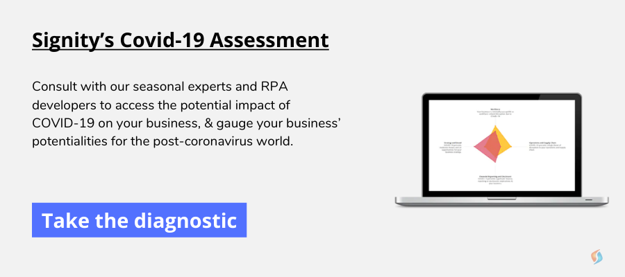 Signity's Covid-19 Assessment