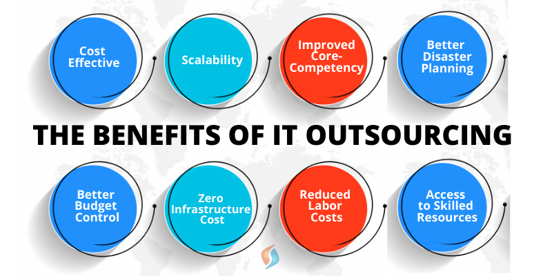 The Benefits of IT Outsourcing - Signity Solutions
