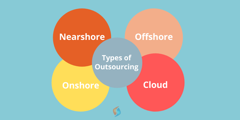 Types of Outsourcing - Signity Solutions