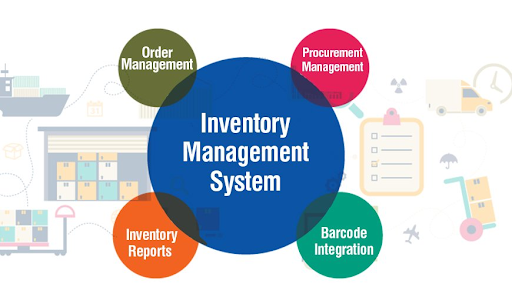 RPA for Inventory management-Signity