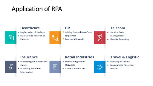 Application-of RPA-in-Multiple-Industries-Signity
