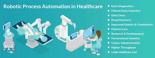 Applications-of RPA-in-Healthcare-signity-solutions