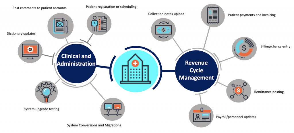 Applications-of-RPA-in-healthcare-signity