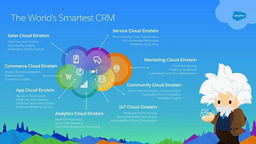 Salesforce-Einstein-AI-Applications-and-Benefits-signity