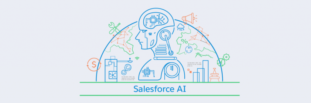 Salesforce-Einstein-AI-signity