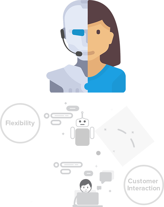 chatbot architect model