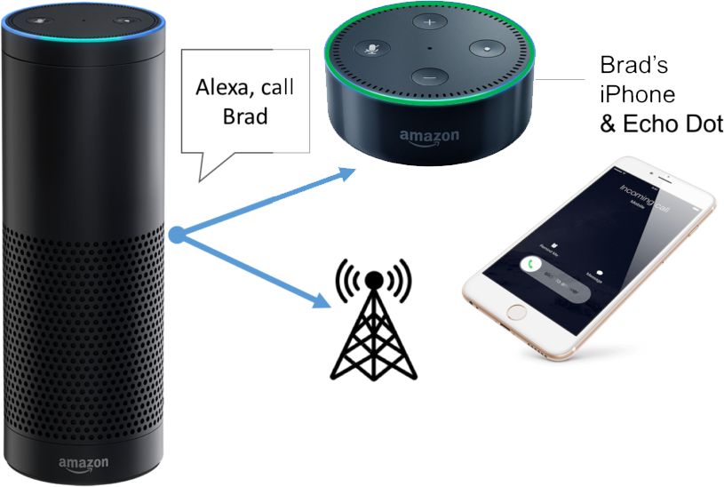Amazon-Alexa-Bot-Signitysolutions