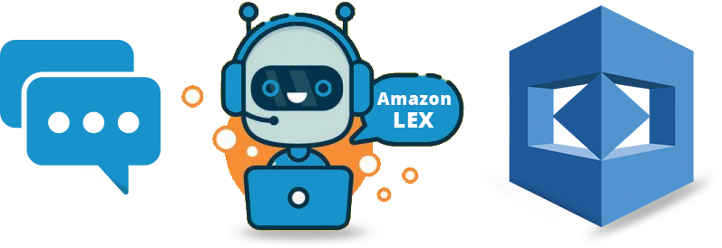 Amazon-Lex-Bot-Development-Signitysolutions