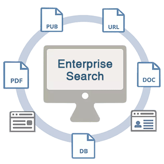 Enterprise-Search-Services-SignitySolutions