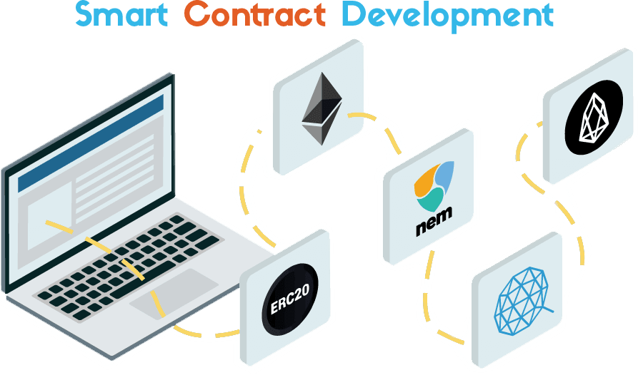 Smart-Contract-Development-SignitySolutions