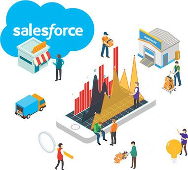 Salesforce-Experts-Signitysolutions